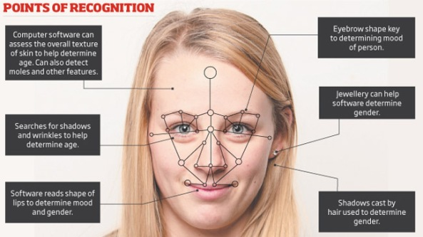 976542-facial-recognition