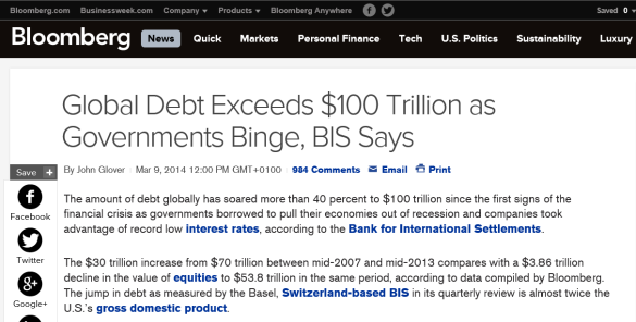 captura bloomberg global debt