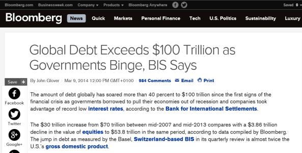 captura bloomberg global debt
