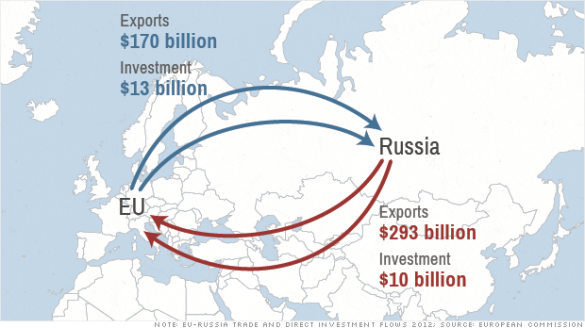 map-russia-eu-exchange-620xa