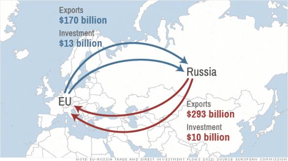 map-russia-eu-exchange-620xa