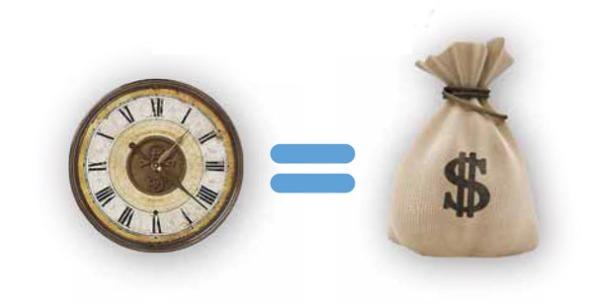 time money b