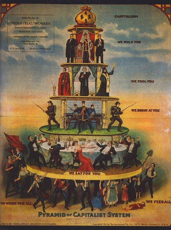 Piramide-del-capitalismo1