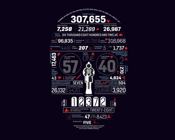 statistics-skull