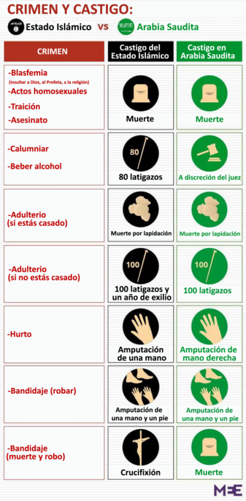 arabia-saudc3ad-isis_cast_00000